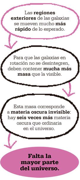 falta-mayor-parte-universo