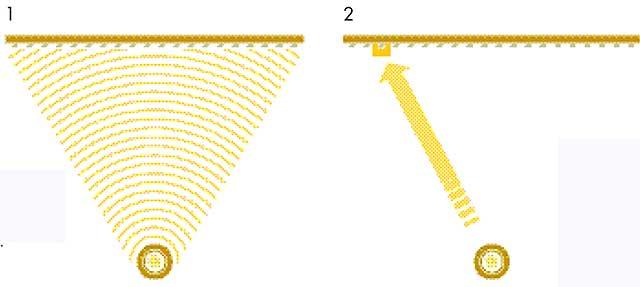 energia-foton