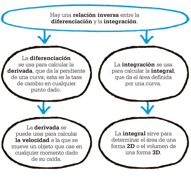 calculo-diferencial-integral
